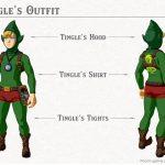 DLC de The Legend of Zelda: Breath of the Wild
