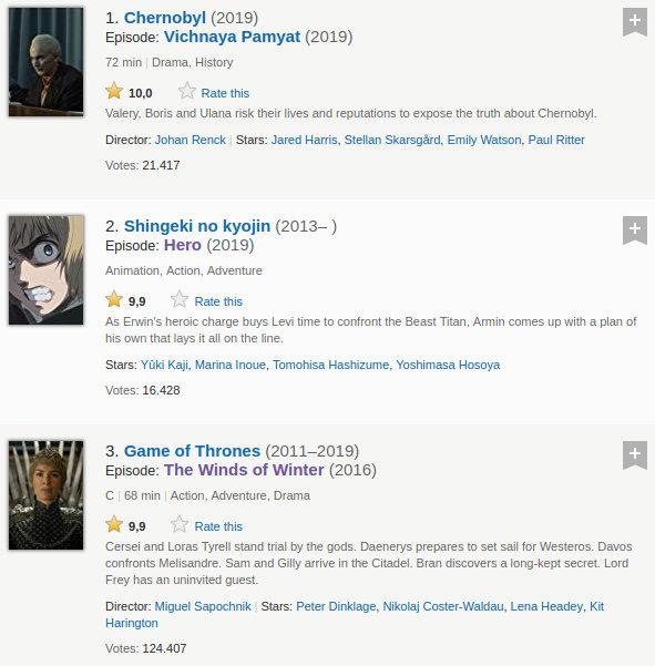 Chernobyl derrota a Shingeki no Kyojin en el sitio de IMDb